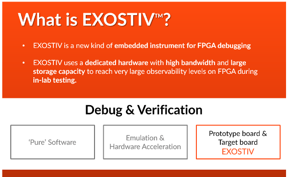 What is EXOSTIV