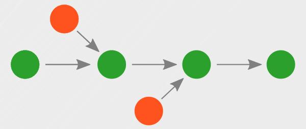 RTL or Netlist flow for FPGA debug?