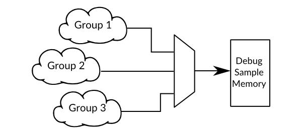 exploded fpga diagram