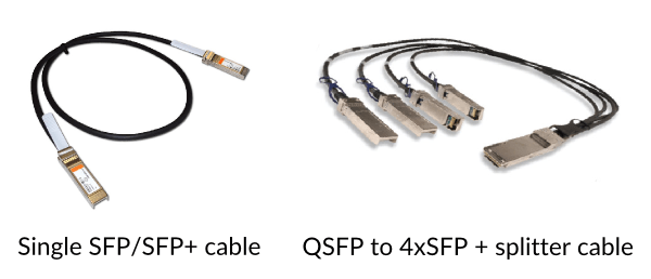 SFP – Exostiv Labs